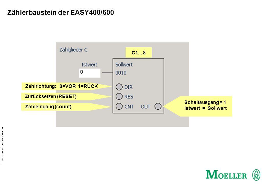 Schutzvermerk nach DIN 34 beachten Zählrichtung: 0=VOR 1=RÜCK Zurücksetzen (RESET) Zähleingang (count) Schaltausgang = 1 Istwert = Sollwert C1...