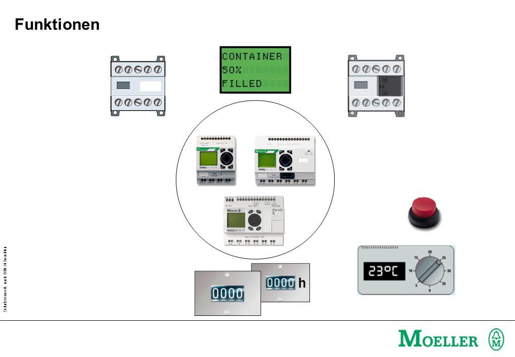 Schutzvermerk nach DIN 34 beachten N I1 I1 LNLN L S1 40m 100m ( I7+I8 = 100m ) S2 115/230VAC Distanz Strom I 1..I 6 / I 9..I 12 : 0,5mA - 230VAC 0,25mA - 115VAC I 7, I 8 : 6mA -i 230VAC 4mA -i 115VAC I > 0,5 / 0,25mA mit EASY256-HCI 2-Draht Initiatoren, Glimmlampe HCI 1N4007 Digitale Eingänge der EASY (-AC)