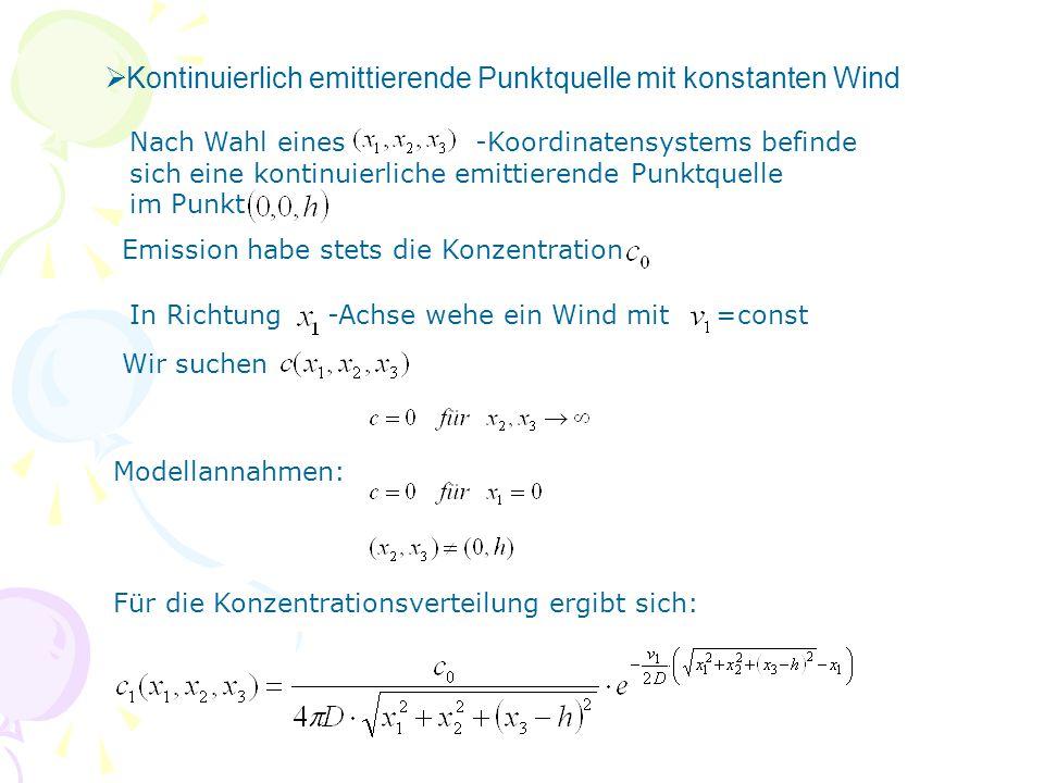  Kontinuierlich emittierende Punktquelle mit konstanten Wind Nach Wahl eines -Koordinatensystems befinde sich eine kontinuierliche emittierende Punktquelle im Punkt Emission habe stets die Konzentration In Richtung -Achse wehe ein Wind mit =const Wir suchen Modellannahmen: Für die Konzentrationsverteilung ergibt sich: