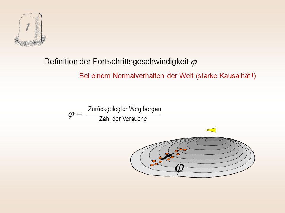 1  Definition der Fortschrittsgeschwindigkeit  Zurückgelegter Weg bergan Zahl der Versuche    Bei einem Normalverhalten der Welt (starke Kausali