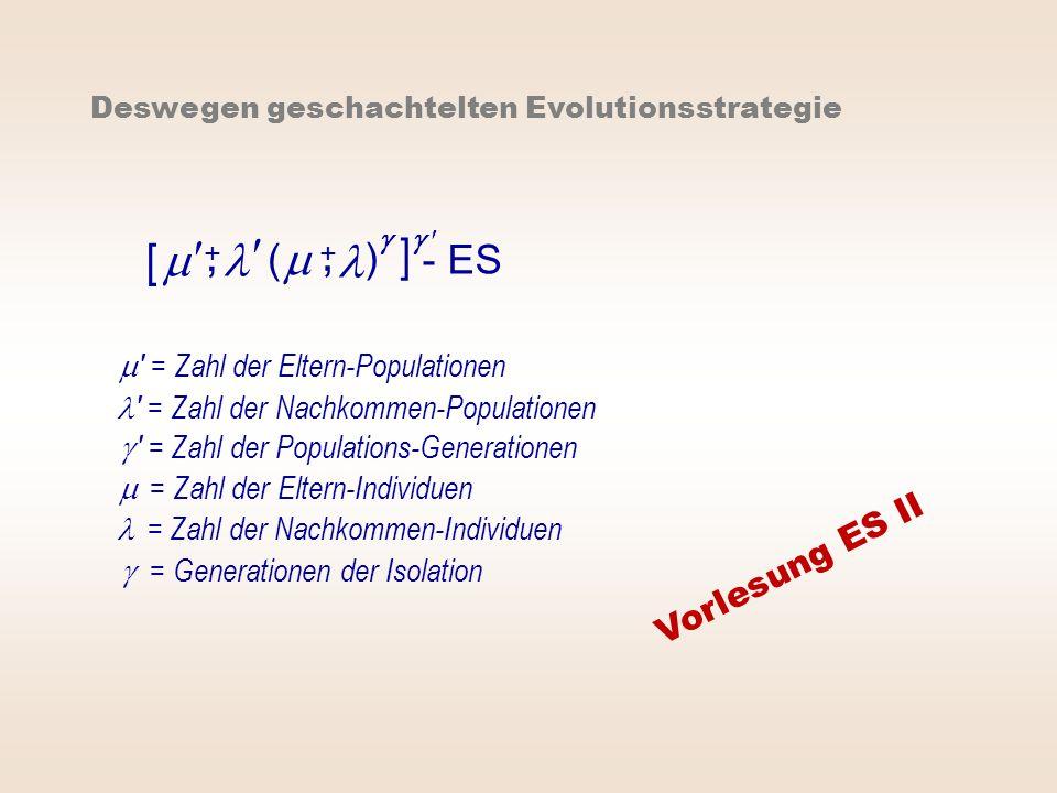  ( ) - ES  +, Deswegen geschachtelten Evolutionsstrategie  +, [ ]   = Zahl der Eltern-Populationen = Zahl der Nachkommen-Populationen   = Zahl der Eltern-Individuen  = Zahl der Nachkommen-Individuen  = Generationen der Isolation    = Zahl der Populations-Generationen Vorlesung ES II