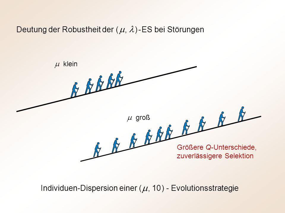 Individuen-Dispersion einer (  , 10 ) - Evolutionsstrategie  klein  groß Deutung der Robustheit der (  ,  ) - ES bei Störungen Größere Q-Unterschiede, zuverlässigere Selektion