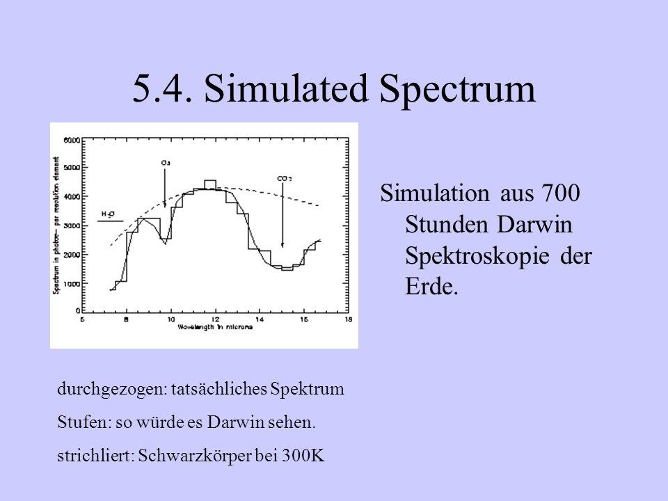 5.4. Simulated Spectrum Simulation aus 700 Stunden Darwin Spektroskopie der Erde. durchgezogen: tatsächliches Spektrum Stufen: so würde es Darwin sehe
