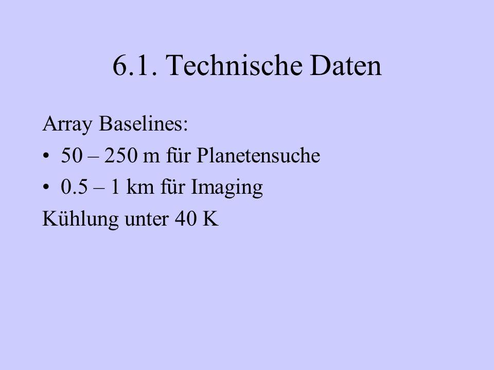6.1. Technische Daten Array Baselines: 50 – 250 m für Planetensuche 0.5 – 1 km für Imaging Kühlung unter 40 K