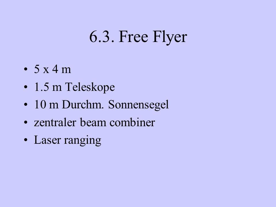 6.3. Free Flyer 5 x 4 m 1.5 m Teleskope 10 m Durchm. Sonnensegel zentraler beam combiner Laser ranging