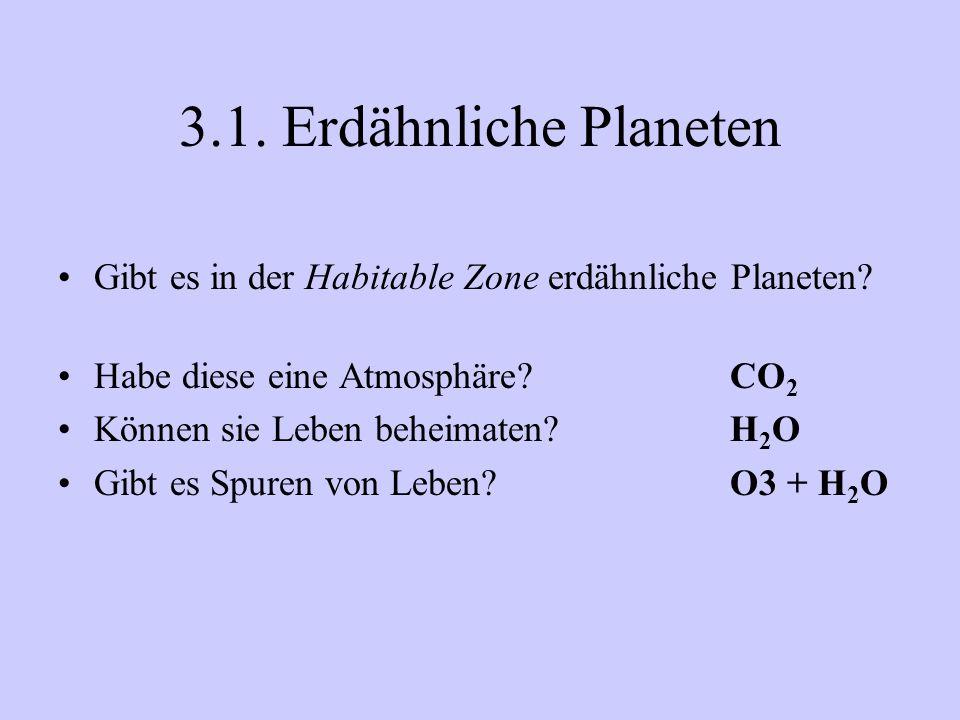 3.1. Erdähnliche Planeten Gibt es in der Habitable Zone erdähnliche Planeten? Habe diese eine Atmosphäre?CO 2 Können sie Leben beheimaten?H 2 O Gibt e