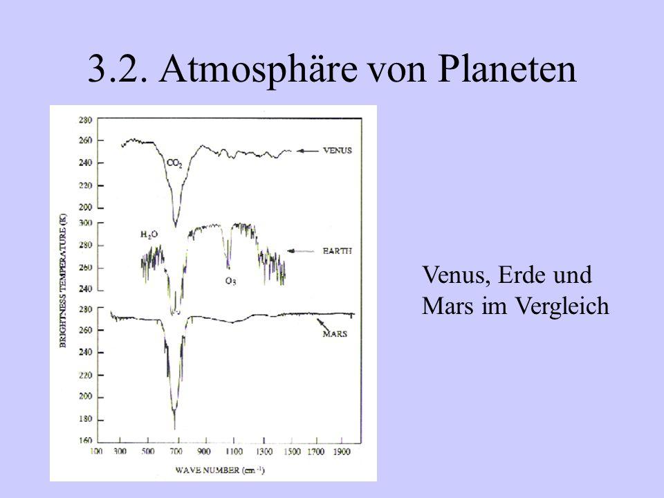 3.2. Atmosphäre von Planeten Venus, Erde und Mars im Vergleich
