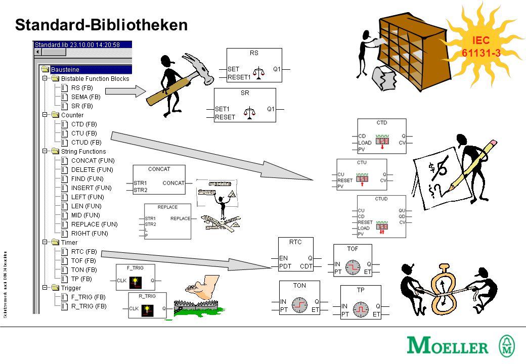 Schutzvermerk nach DIN 34 beachten Power machine x o station number alarm IEC 61131-3 Standard-Bibliotheken