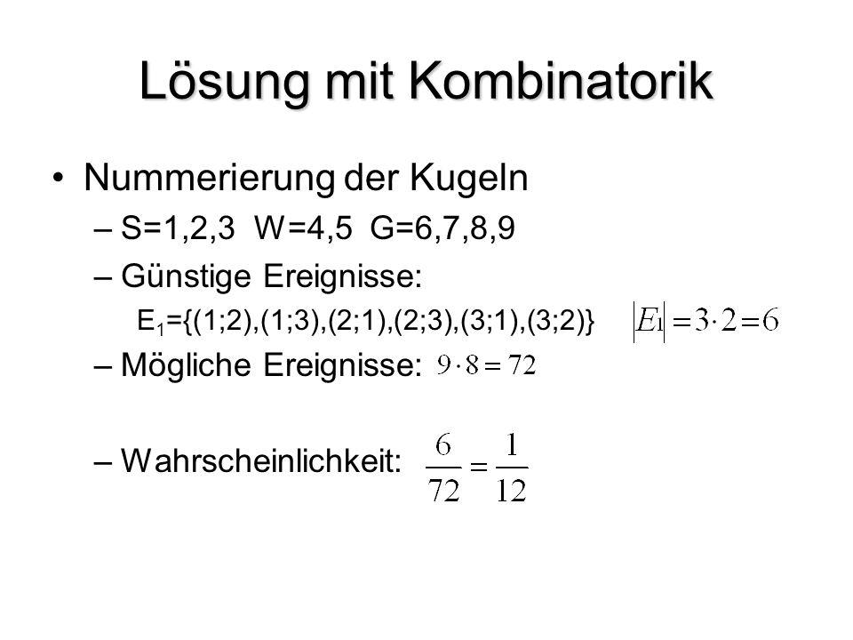 Lösung mit Kombinatorik Nummerierung der Kugeln –S=1,2,3 W=4,5 G=6,7,8,9 –Günstige Ereignisse: E 1 ={(1;2),(1;3),(2;1),(2;3),(3;1),(3;2)} –Mögliche Er