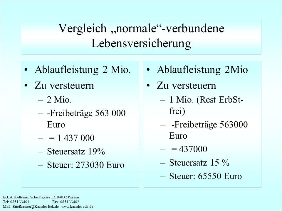 """Eck & Kollegen, Schrottgasse 12, 94032 Passau Tel: 0851 33401 Fax: 0851 33402 Mail: Briefkasten@Kanzlei-Eck.de www.kanzlei-eck.de Vergleich """"normale""""-"""