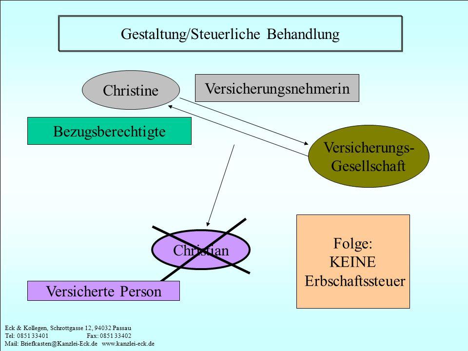 Eck & Kollegen, Schrottgasse 12, 94032 Passau Tel: 0851 33401 Fax: 0851 33402 Mail: Briefkasten@Kanzlei-Eck.de www.kanzlei-eck.de Christine Versicheru