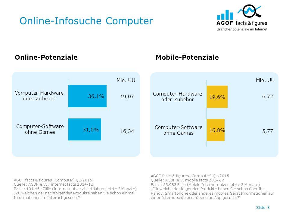 """Online-Infosuche Computer Slide 5 Online-PotenzialeMobile-Potenziale AGOF facts & figures """"Computer Q1/2015 Quelle: AGOF e.V."""