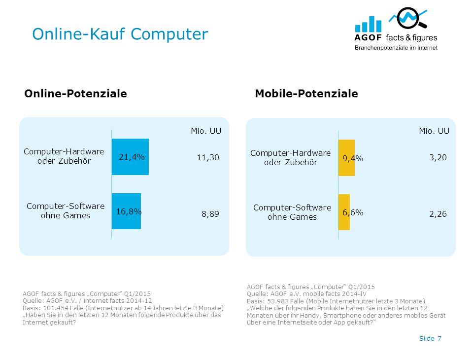 Online-Info UND –Kauf Computer Slide 8 Internetnutzer in den letzten 3 Monaten (WNK): 52,79 Mio.