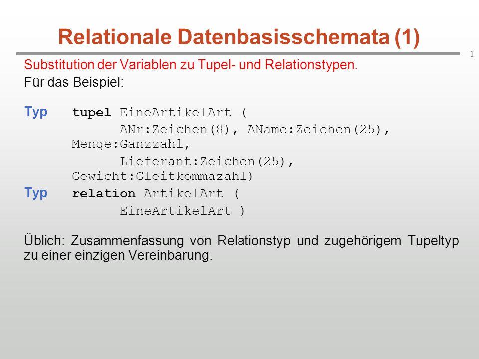 1 Relationale Datenbasisschemata (1) Substitution der Variablen zu Tupel- und Relationstypen. Für das Beispiel: Typ tupel EineArtikelArt ( ANr:Zeichen