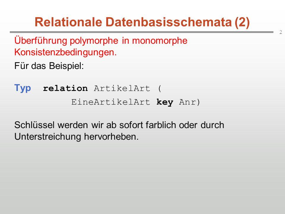 2 Relationale Datenbasisschemata (2) Überführung polymorphe in monomorphe Konsistenzbedingungen. Für das Beispiel: Typ relation ArtikelArt ( EineArtik