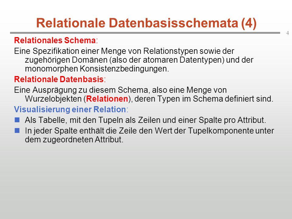 4 Relationale Datenbasisschemata (4) Relationales Schema: Eine Spezifikation einer Menge von Relationstypen sowie der zugehörigen Domänen (also der at