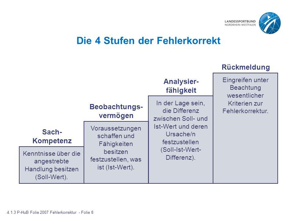 Die 4 Stufen der Fehlerkorrektur Kenntnisse über die angestrebte Handlung besitzen (Soll-Wert).