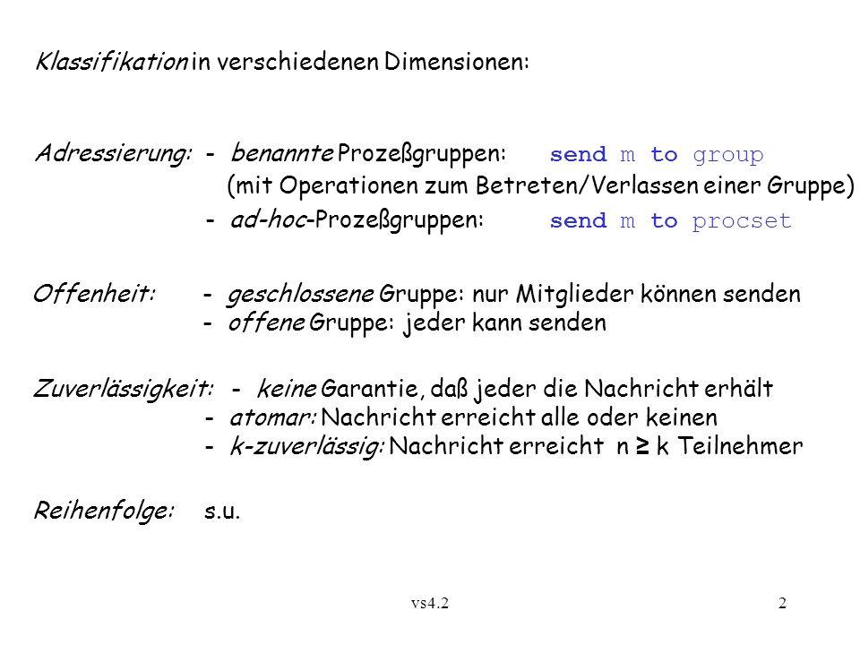 vs4.22 Klassifikation in verschiedenen Dimensionen: Adressierung:- benannte Prozeßgruppen: send m to group (mit Operationen zum Betreten/Verlassen ein