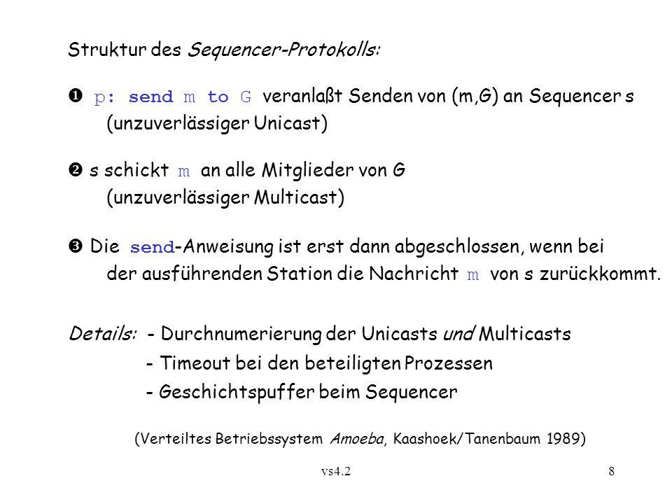 vs4.28 Struktur des Sequencer-Protokolls:  p: send m to G veranlaßt Senden von (m,G) an Sequencer s (unzuverlässiger Unicast)  s schickt m an alle M