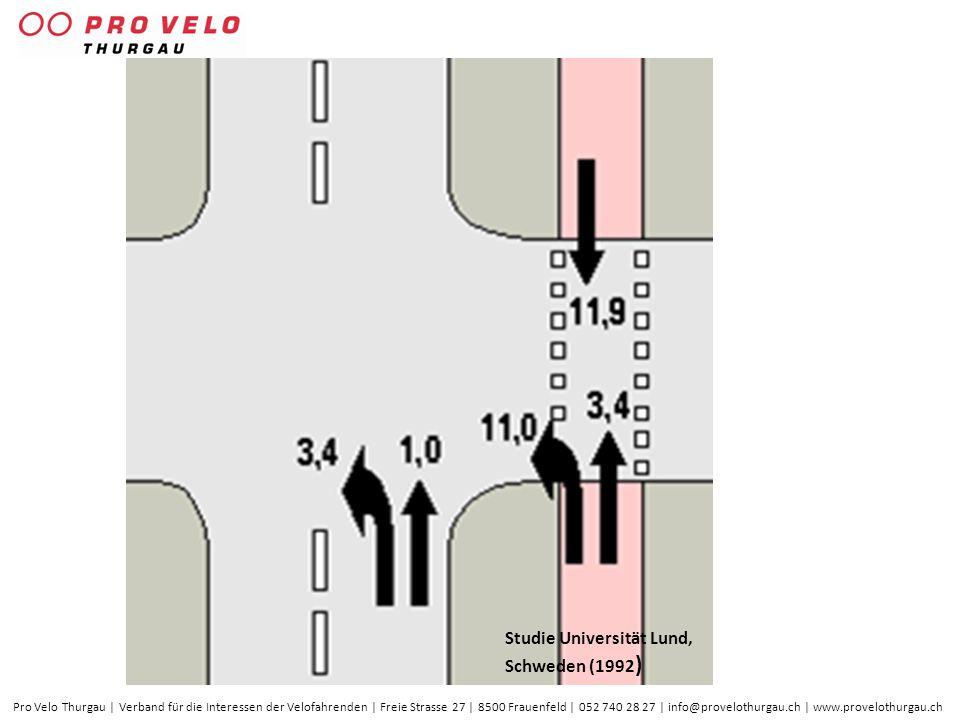 Studie Universität Lund, Schweden (1992 ) Pro Velo Thurgau | Verband für die Interessen der Velofahrenden | Freie Strasse 27 | 8500 Frauenfeld | 052 7