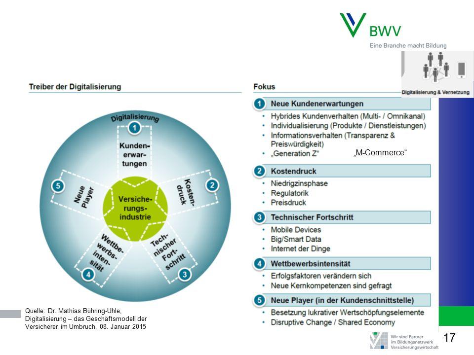 """Quelle: Dr. Mathias Bühring-Uhle, Digitalisierung – das Geschäftsmodell der Versicherer im Umbruch, 08. Januar 2015 """"M-Commerce"""" 17"""