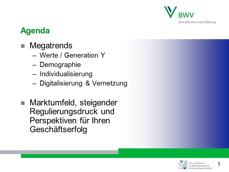 Agenda Megatrends –Werte / Generation Y –Demographie –Individualisierung –Digitalisierung & Vernetzung Marktumfeld, steigender Regulierungsdruck und Perspektiven für Ihren Geschäftserfolg 1