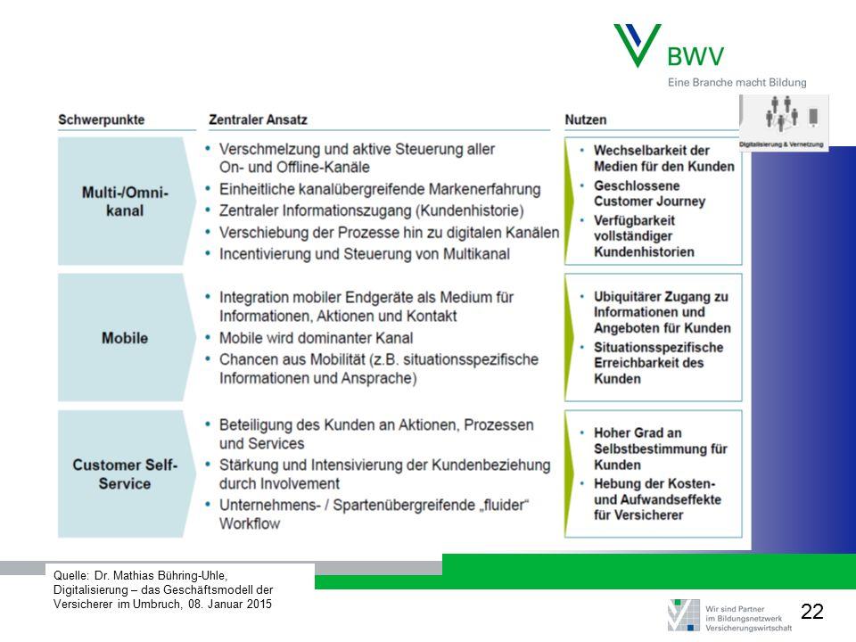 Quelle: Dr. Mathias Bühring-Uhle, Digitalisierung – das Geschäftsmodell der Versicherer im Umbruch, 08. Januar 2015 22