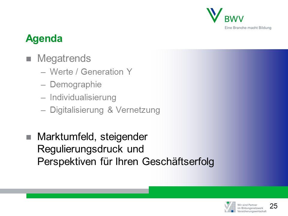 Agenda Megatrends –Werte / Generation Y –Demographie –Individualisierung –Digitalisierung & Vernetzung Marktumfeld, steigender Regulierungsdruck und Perspektiven für Ihren Geschäftserfolg 25