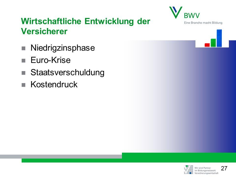 Wirtschaftliche Entwicklung der Versicherer Niedrigzinsphase Euro-Krise Staatsverschuldung Kostendruck 27