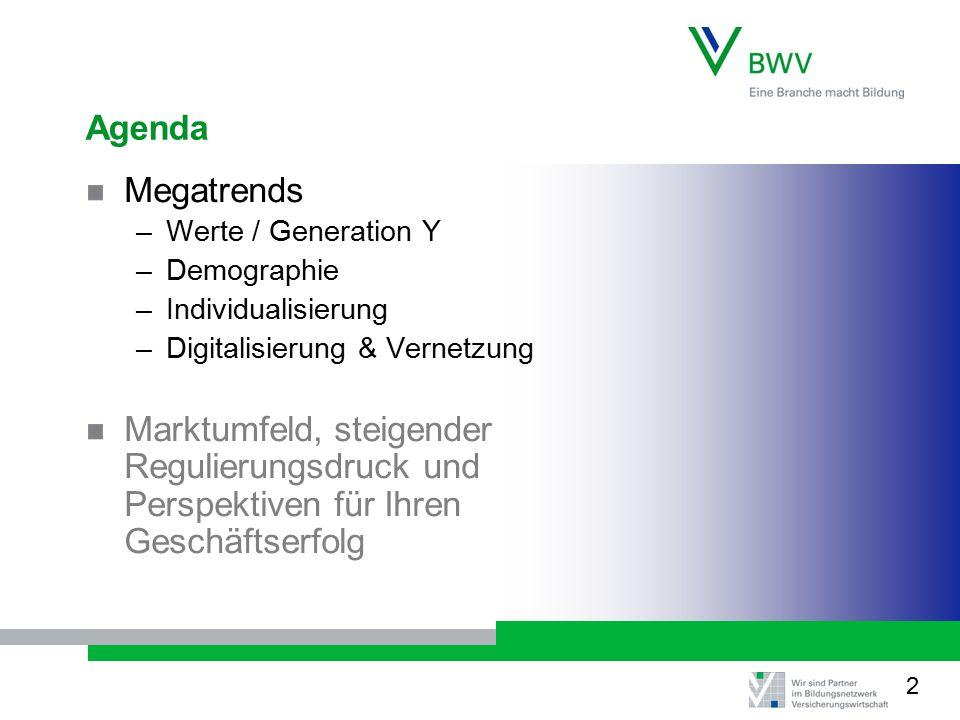 Agenda Megatrends –Werte / Generation Y –Demographie –Individualisierung –Digitalisierung & Vernetzung Marktumfeld, steigender Regulierungsdruck und Perspektiven für Ihren Geschäftserfolg 2