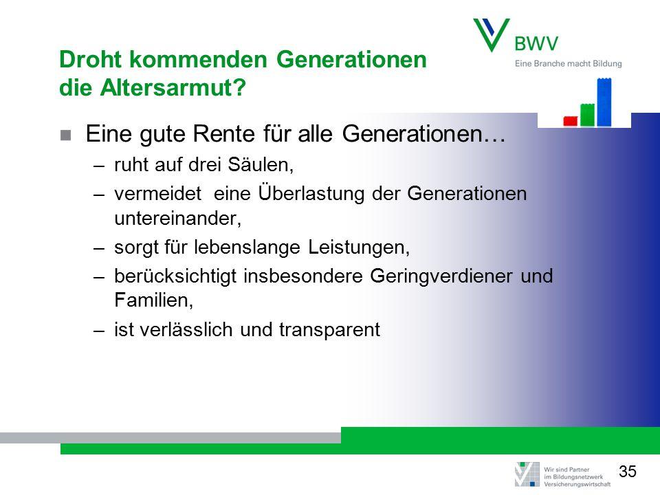 Droht kommenden Generationen die Altersarmut? Eine gute Rente für alle Generationen… –ruht auf drei Säulen, –vermeidet eine Überlastung der Generation
