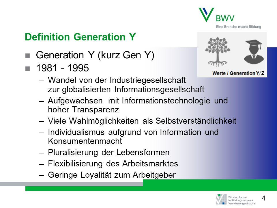 Definition Generation Y Generation Y (kurz Gen Y) 1981 - 1995 –Wandel von der Industriegesellschaft zur globalisierten Informationsgesellschaft –Aufge