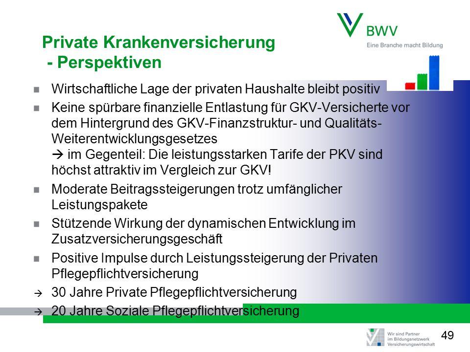 Private Krankenversicherung - Perspektiven Wirtschaftliche Lage der privaten Haushalte bleibt positiv Keine spürbare finanzielle Entlastung für GKV-Versicherte vor dem Hintergrund des GKV-Finanzstruktur- und Qualitäts- Weiterentwicklungsgesetzes  im Gegenteil: Die leistungsstarken Tarife der PKV sind höchst attraktiv im Vergleich zur GKV.