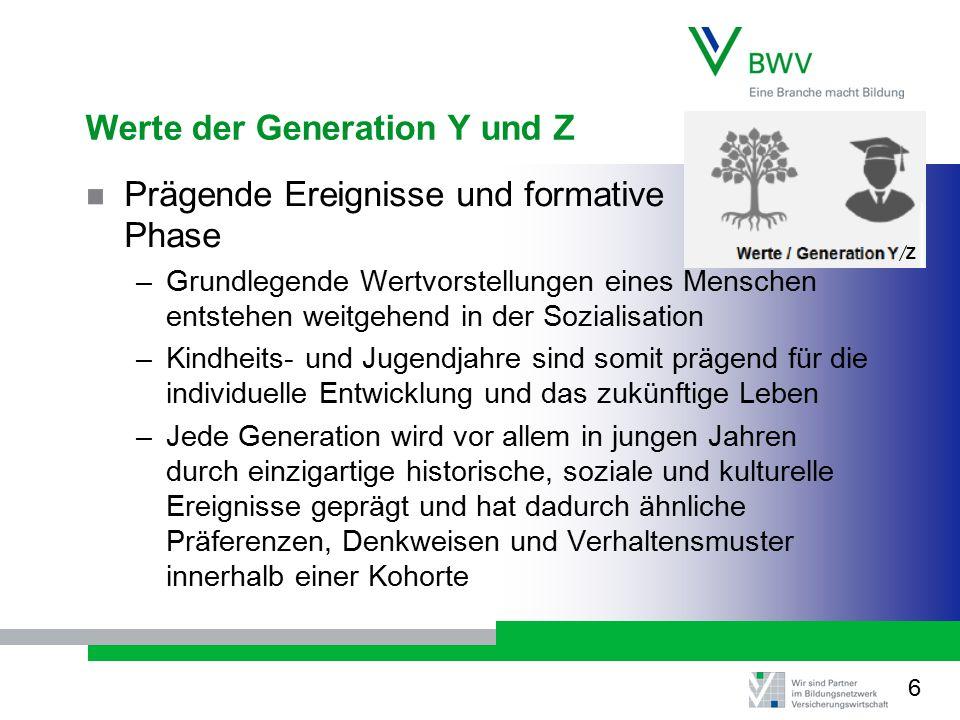 Werte der Generation Y und Z Prägende Ereignisse und formative Phase –Grundlegende Wertvorstellungen eines Menschen entstehen weitgehend in der Sozial