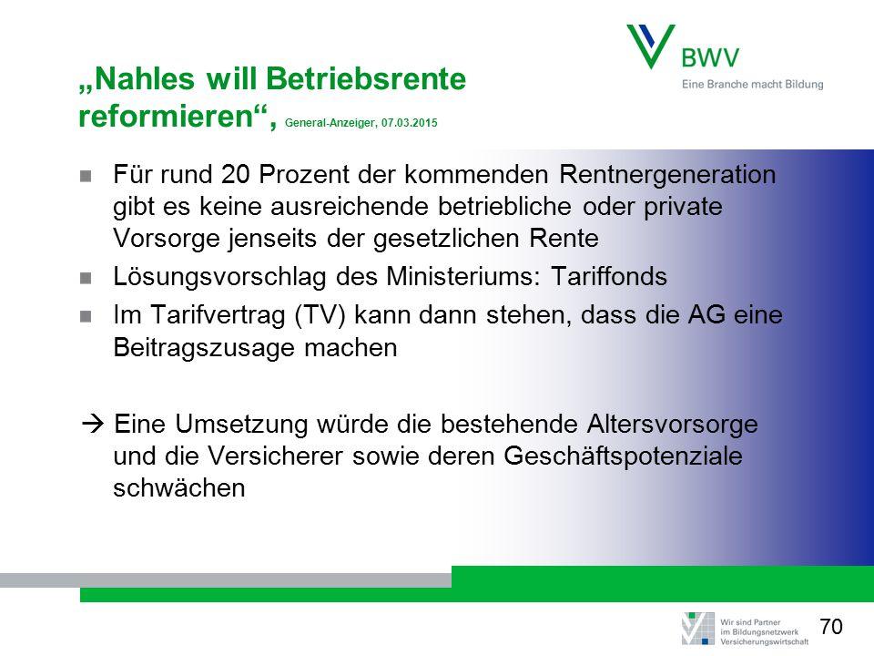"""""""Nahles will Betriebsrente reformieren"""", General-Anzeiger, 07.03.2015 Für rund 20 Prozent der kommenden Rentnergeneration gibt es keine ausreichende b"""