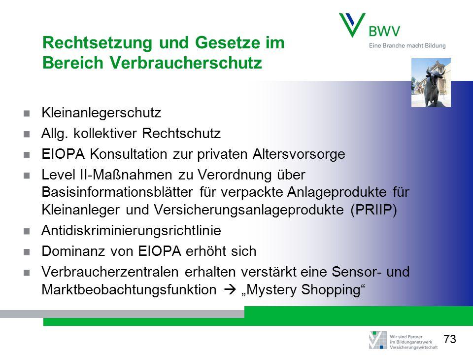 Rechtsetzung und Gesetze im Bereich Verbraucherschutz Kleinanlegerschutz Allg.
