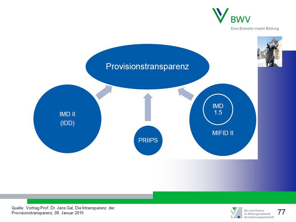 Quelle: Vortrag Prof. Dr. Jens Gal, Die Intransparenz der Provisionstransparenz, 08. Januar 2015 77