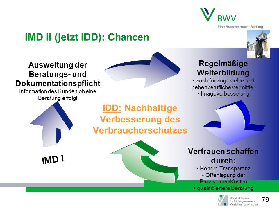 IMD II (jetzt IDD): Chancen IMD I 79
