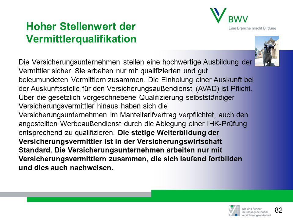 Hoher Stellenwert der Vermittlerqualifikation Die Versicherungsunternehmen stellen eine hochwertige Ausbildung der Vermittler sicher. Sie arbeiten nur