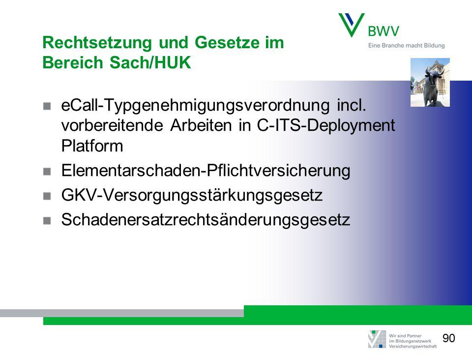 Rechtsetzung und Gesetze im Bereich Sach/HUK eCall-Typgenehmigungsverordnung incl. vorbereitende Arbeiten in C-ITS-Deployment Platform Elementarschade