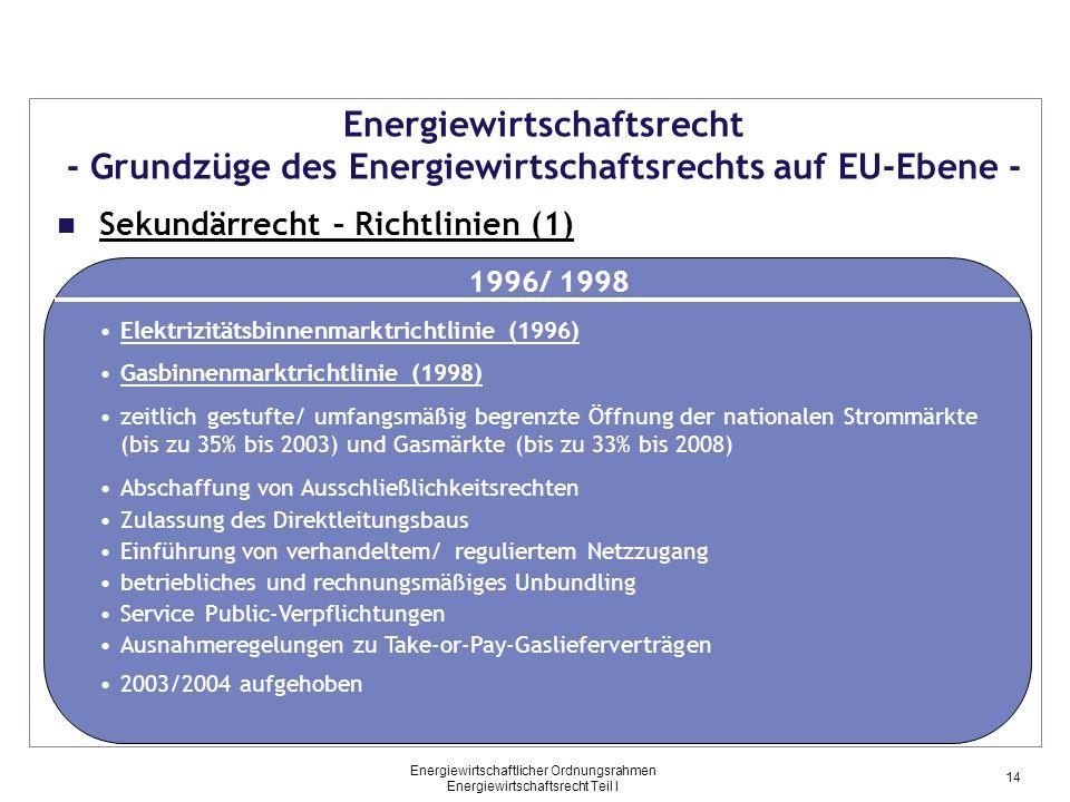 Energiewirtschaftlicher Ordnungsrahmen Energiewirtschaftsrecht Teil I Energiewirtschaftsrecht - Grundzüge des Energiewirtschaftsrechts auf EU-Ebene - Sekundärrecht – Richtlinien (1) 1996/ 1998 Elektrizitätsbinnenmarktrichtlinie (1996) Gasbinnenmarktrichtlinie (1998) zeitlich gestufte/ umfangsmäßig begrenzte Öffnung der nationalen Strommärkte (bis zu 35% bis 2003) und Gasmärkte (bis zu 33% bis 2008) Abschaffung von Ausschließlichkeitsrechten Zulassung des Direktleitungsbaus Einführung von verhandeltem/ reguliertem Netzzugang betriebliches und rechnungsmäßiges Unbundling Service Public-Verpflichtungen Ausnahmeregelungen zu Take-or-Pay-Gaslieferverträgen 2003/2004 aufgehoben 14