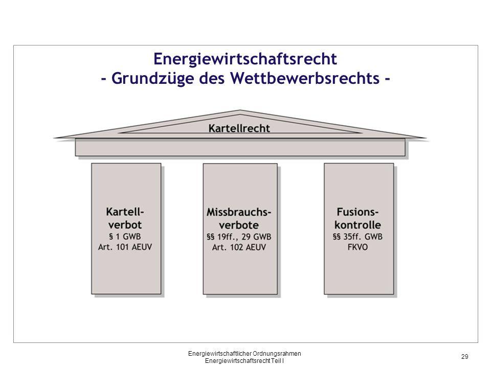 Energiewirtschaftlicher Ordnungsrahmen Energiewirtschaftsrecht Teil I Energiewirtschaftsrecht - Grundzüge des Wettbewerbsrechts - 29