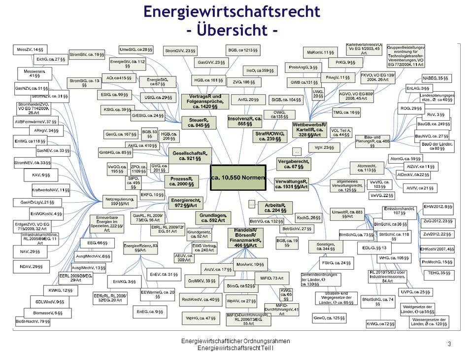 Energiewirtschaftlicher Ordnungsrahmen Energiewirtschaftsrecht Teil I Energiewirtschaftsrecht - Übersicht - 4