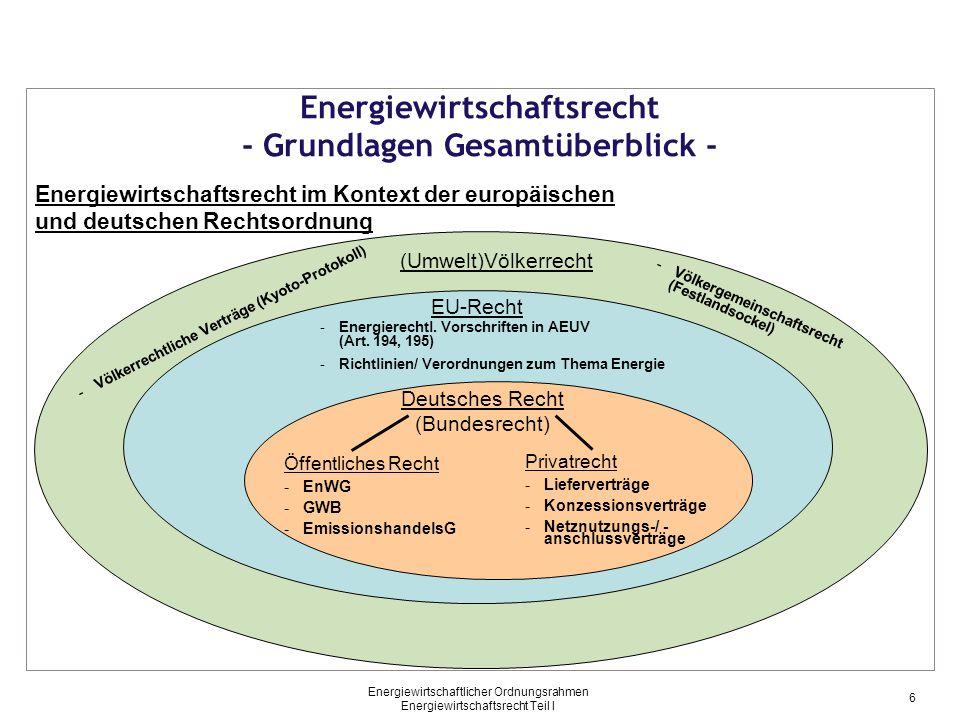 Energiewirtschaftlicher Ordnungsrahmen Energiewirtschaftsrecht Teil I Energiewirtschaftsrecht - Grundzüge des Wettbewerbsrechts - Marktbeherrschung / Sonstiges wettbewerbs- beschränkendes Verhalten (§§ 18-21, 29 GWB, Art.