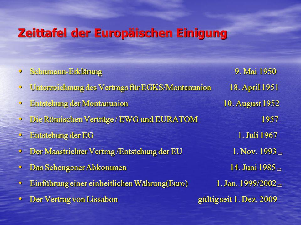 Zeittafel der Europäischen Einigung Schumann-Erklärung 9. Mai 1950 Schumann-Erklärung 9. Mai 1950 Unterzeichnung des Vertrags für EGKS/Montanunion 18.