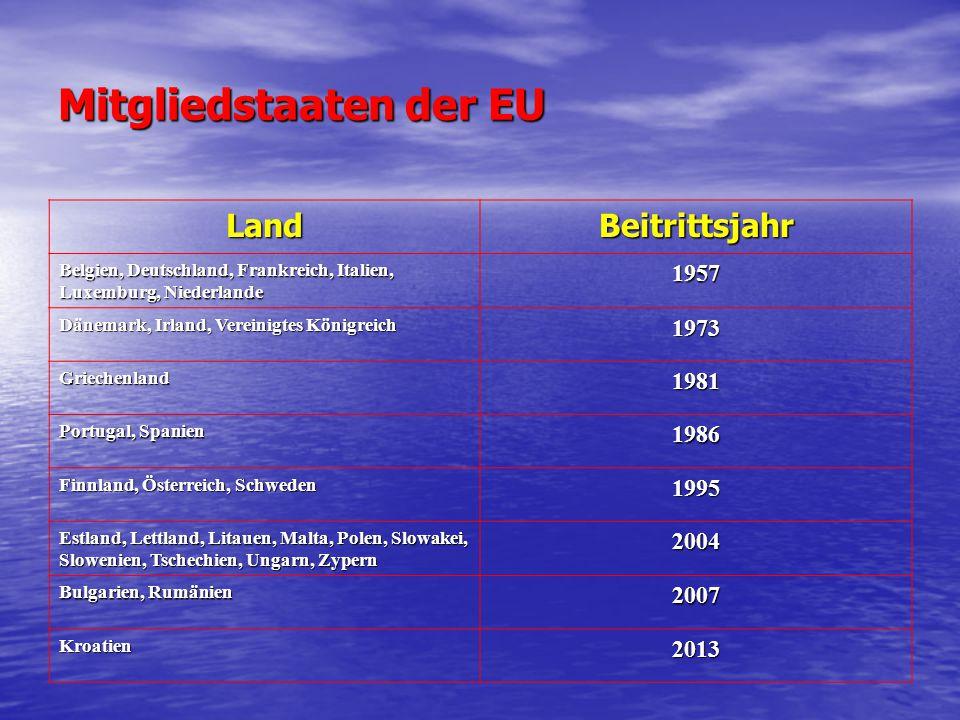 Mitgliedstaaten der EU LandBeitrittsjahr Belgien, Deutschland, Frankreich, Italien, Luxemburg, Niederlande 1957 Dänemark, Irland, Vereinigtes Königrei