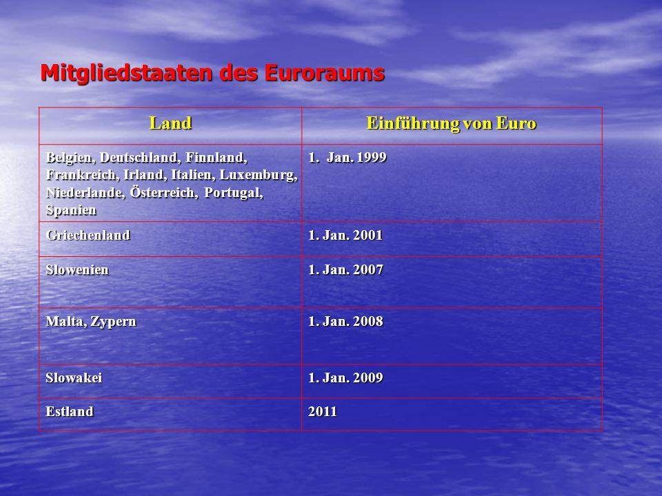 Mitgliedstaaten des Euroraums Land Einführung von Euro Belgien, Deutschland, Finnland, Frankreich, Irland, Italien, Luxemburg, Niederlande, Österreich