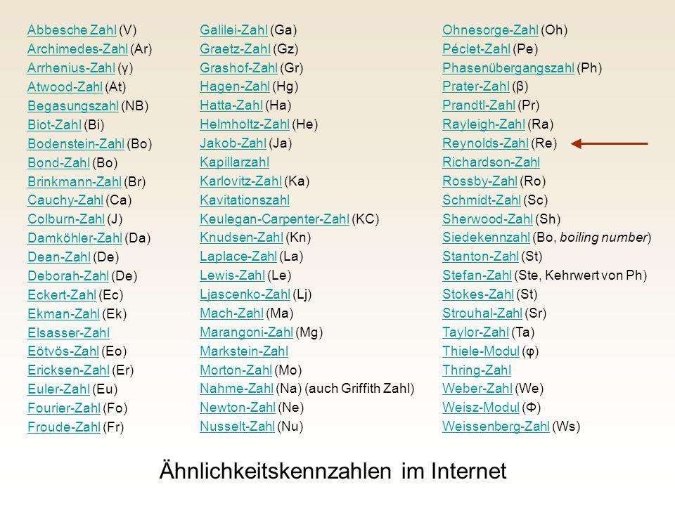 Abbesche ZahlAbbesche Zahl (V) Archimedes-ZahlArchimedes-Zahl (Ar) Arrhenius-ZahlArrhenius-Zahl (γ) Atwood-ZahlAtwood-Zahl (At) BegasungszahlBegasungs