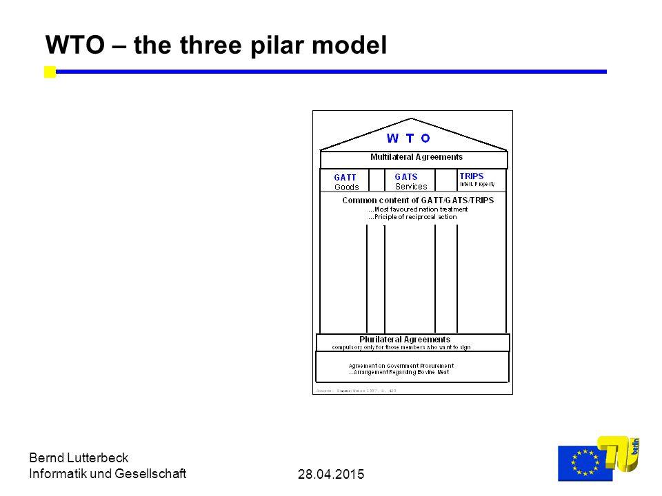 28.04.2015 Bernd Lutterbeck Informatik und Gesellschaft WTO – the three pilar model