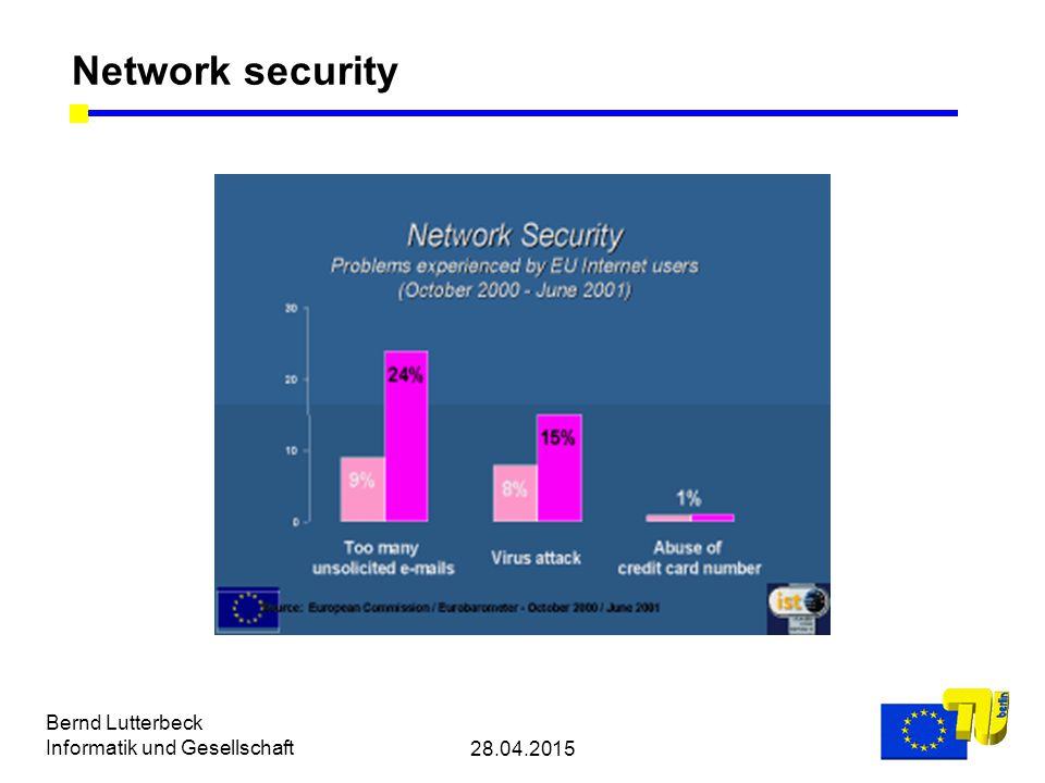 28.04.2015 Bernd Lutterbeck Informatik und Gesellschaft Network security